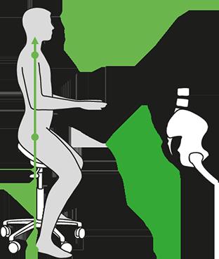 Salli Saddle Chair foot position