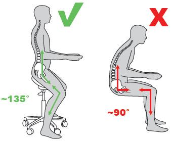 Salli Saddle Chair seat height adjustment